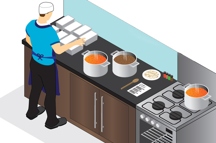 Food Safety and Hygiene | ACS | The Association of